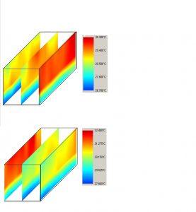 3-dimensionale temperatuurbeelden van een kasd